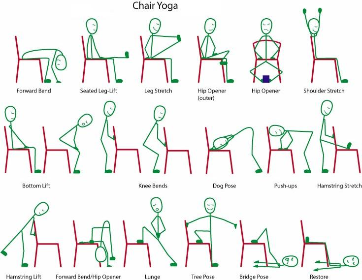 Get Fit At Your Desk Stretches Exercises To Stay Active At Work