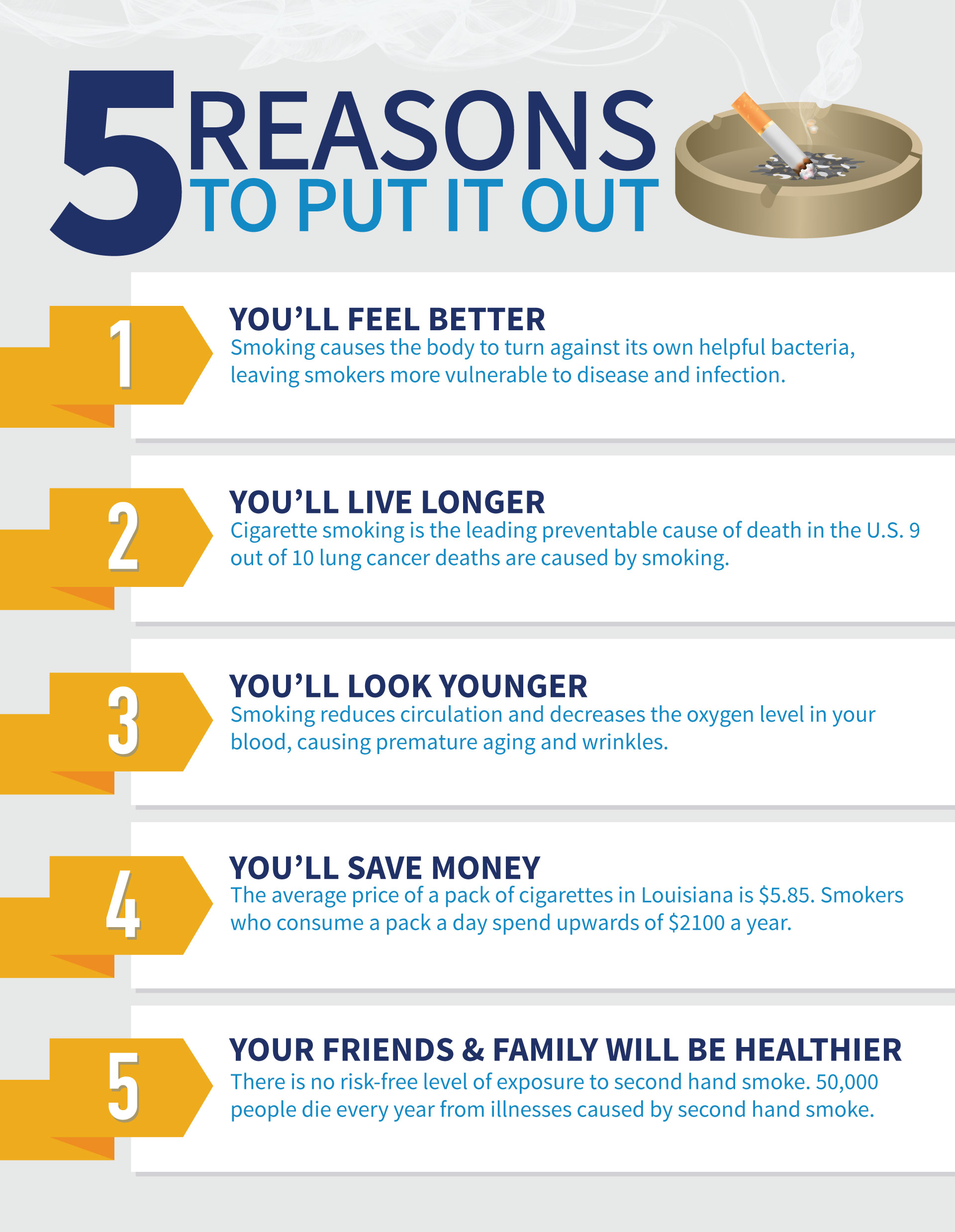 5 Reasons to Quit Smoking for Lung Cancer Awareness Month