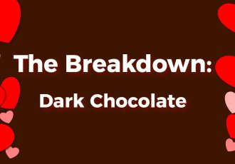 Darkchocolate Info Graphic Image