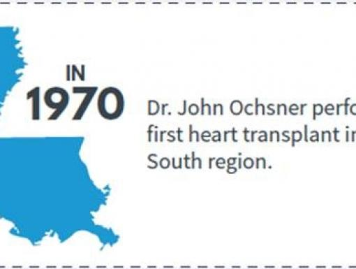 Get the Facts About Heart Transplants