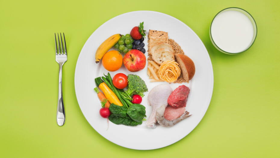 USDA Dietary Guidelines Healthy Plate