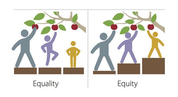 Equity v2