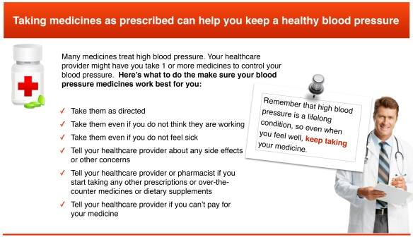 Taking medicines as prescribed