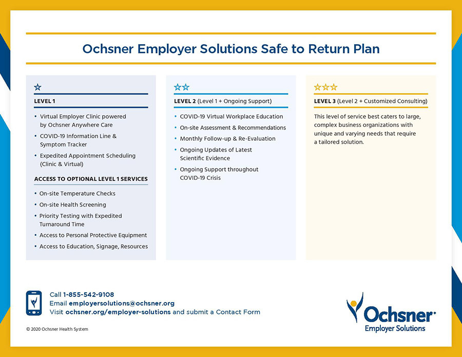 Chart of Levels of Safe to Return Employer Plan Solutions